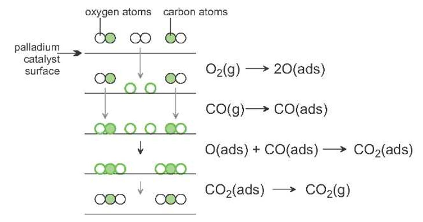 Hydrogen Chloride Hydrogen Chloride Formula Equation