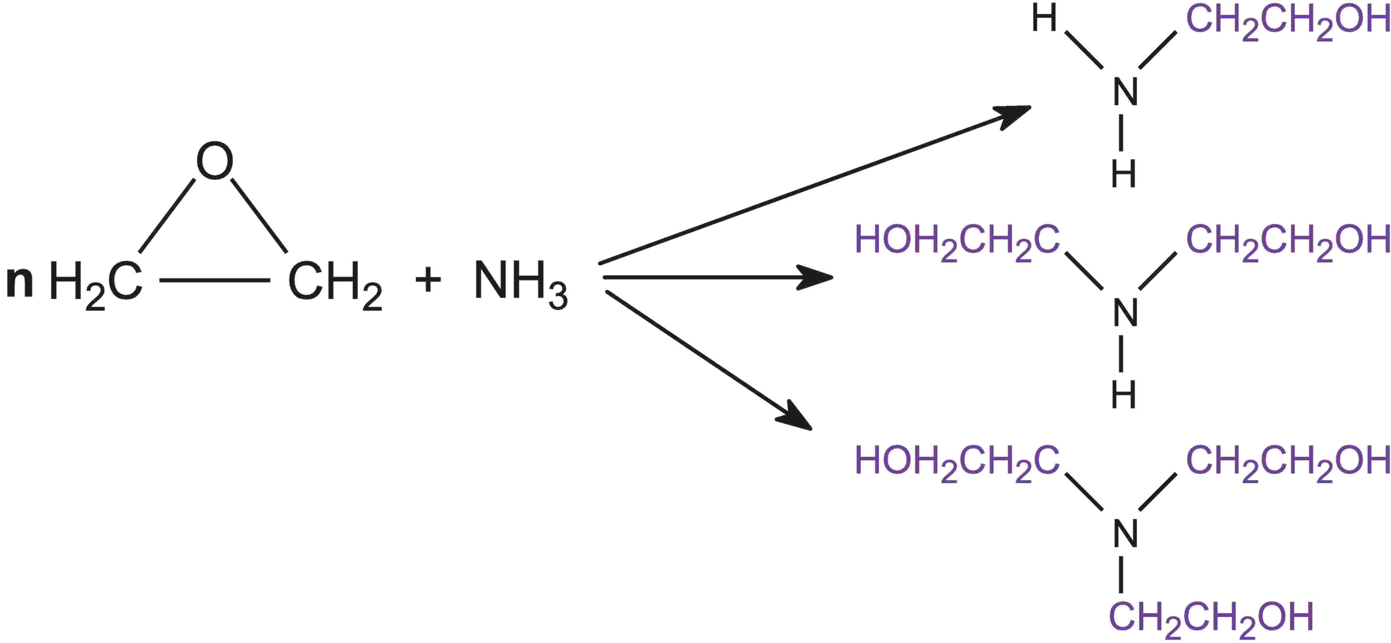 Equations illustrating reactions of epoxyethane with ammonia to orm a series of ethanolamines