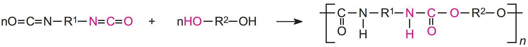 Isocyanate Group 72